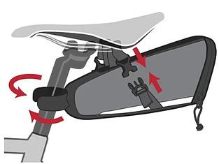 Two wheel commute seat bag